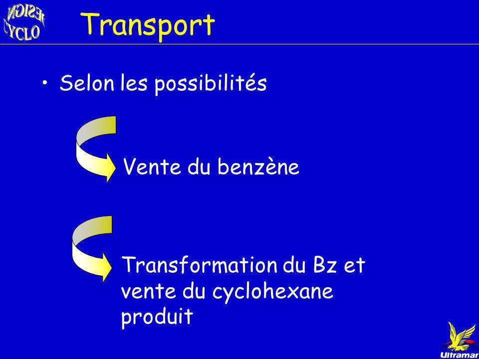 Étude de marché Coût du benzène Coût du cyclohexane Potentiel du benzène Potentiel du cyclohexane 0.70 @ 1.50 $ US/gall 1993 25% plus élevé que celui