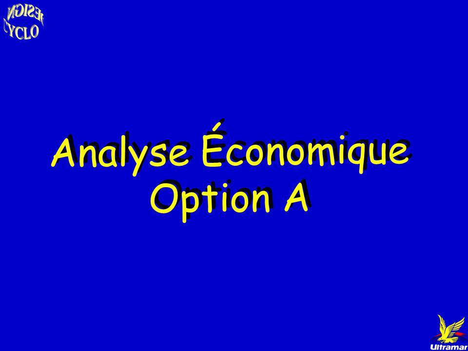Analyse Économique Réalisation du chiffrier –Excel Résultats de l analyse de rentabilités –Option A –Option B