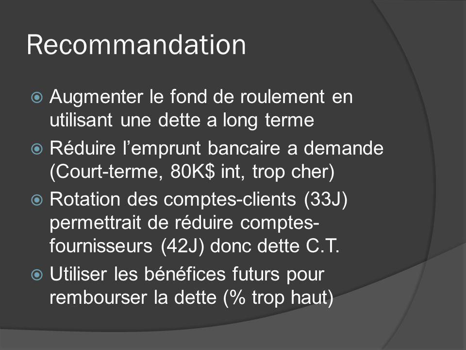 Recommendation (Suite) On doit absolument réduire les couts de matières premières (Investir dans la recherche de nouveaux fournisseurs) Collecter largent de lactionnaire, on nest pas une banque