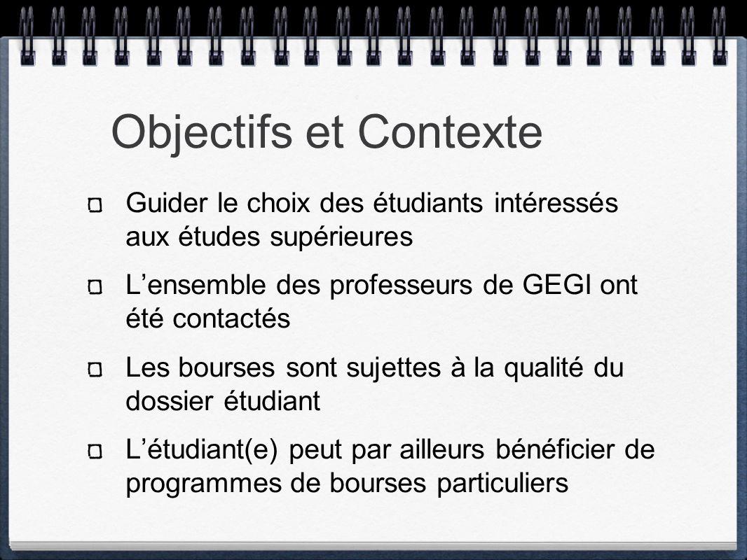 Objectifs et Contexte Guider le choix des étudiants intéressés aux études supérieures Lensemble des professeurs de GEGI ont été contactés Les bourses sont sujettes à la qualité du dossier étudiant Létudiant(e) peut par ailleurs bénéficier de programmes de bourses particuliers