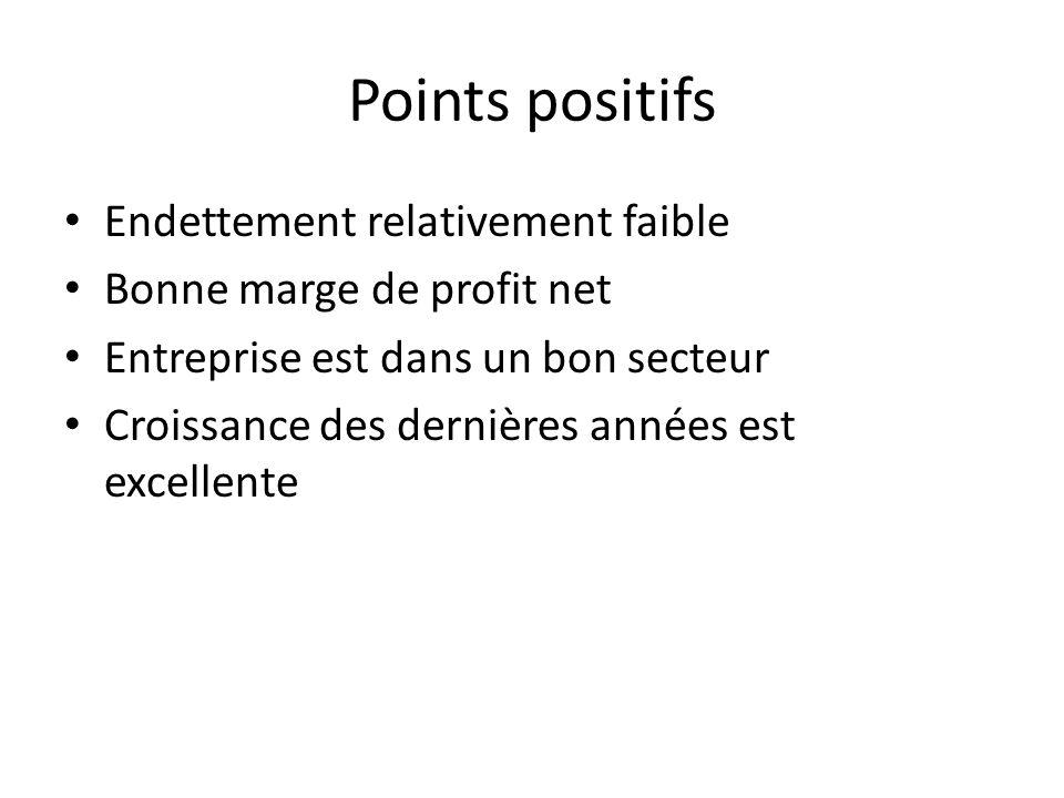 Points positifs Endettement relativement faible Bonne marge de profit net Entreprise est dans un bon secteur Croissance des dernières années est excellente