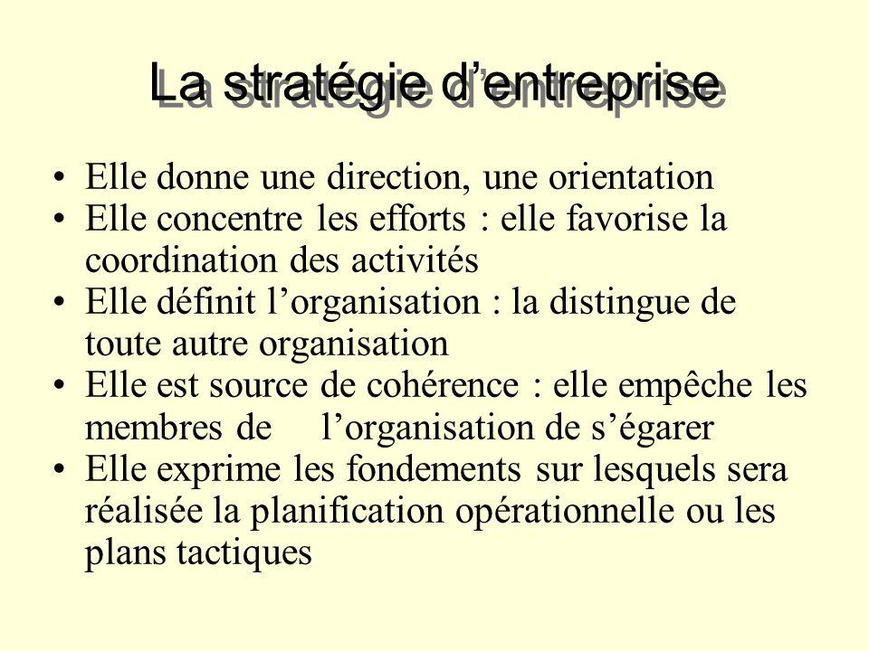 La stratégie dentreprise Elle donne une direction, une orientation Elle concentre les efforts : elle favorise la coordination des activités Elle défin