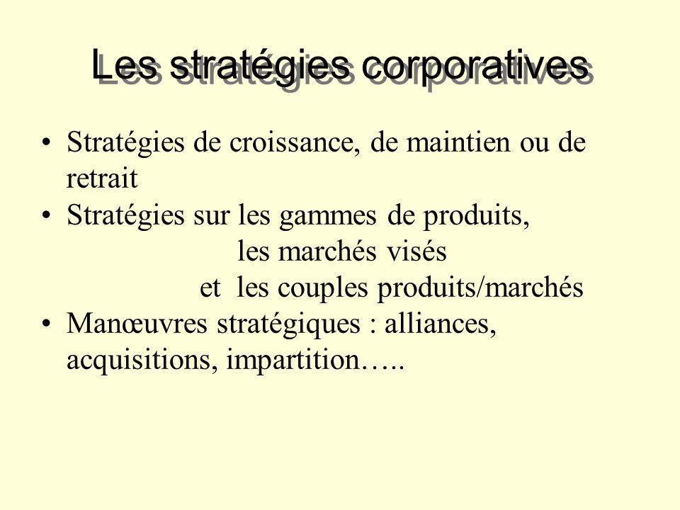 Les stratégies corporatives Stratégies de croissance, de maintien ou de retrait Stratégies sur les gammes de produits, les marchés visés et les couple