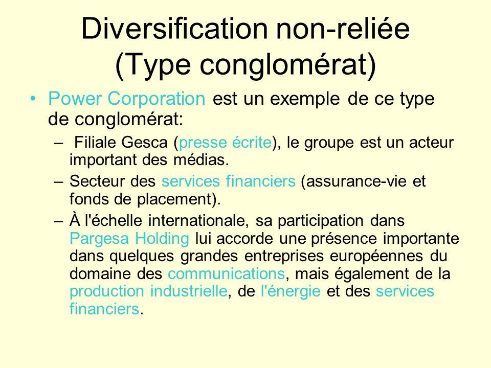 Diversification non-reliée (Type conglomérat) Power Corporation est un exemple de ce type de conglomérat: – Filiale Gesca (presse écrite), le groupe e