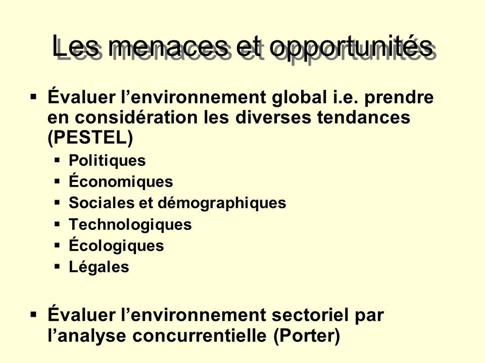 Les menaces et opportunités Évaluer lenvironnement global i.e. prendre en considération les diverses tendances (PESTEL) Politiques Économiques Sociale