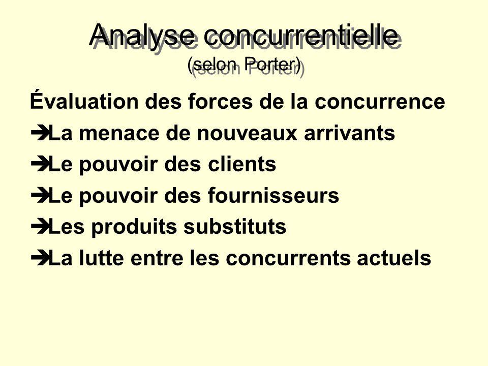 Analyse concurrentielle (selon Porter) Évaluation des forces de la concurrence èLa menace de nouveaux arrivants èLe pouvoir des clients èLe pouvoir de