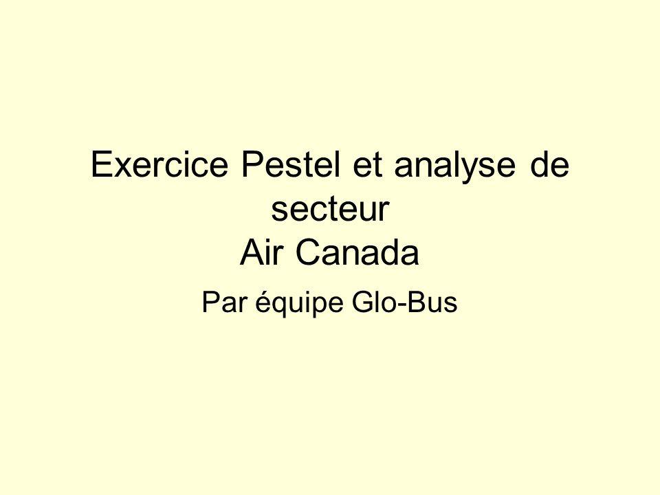 Exercice Pestel et analyse de secteur Air Canada Par équipe Glo-Bus