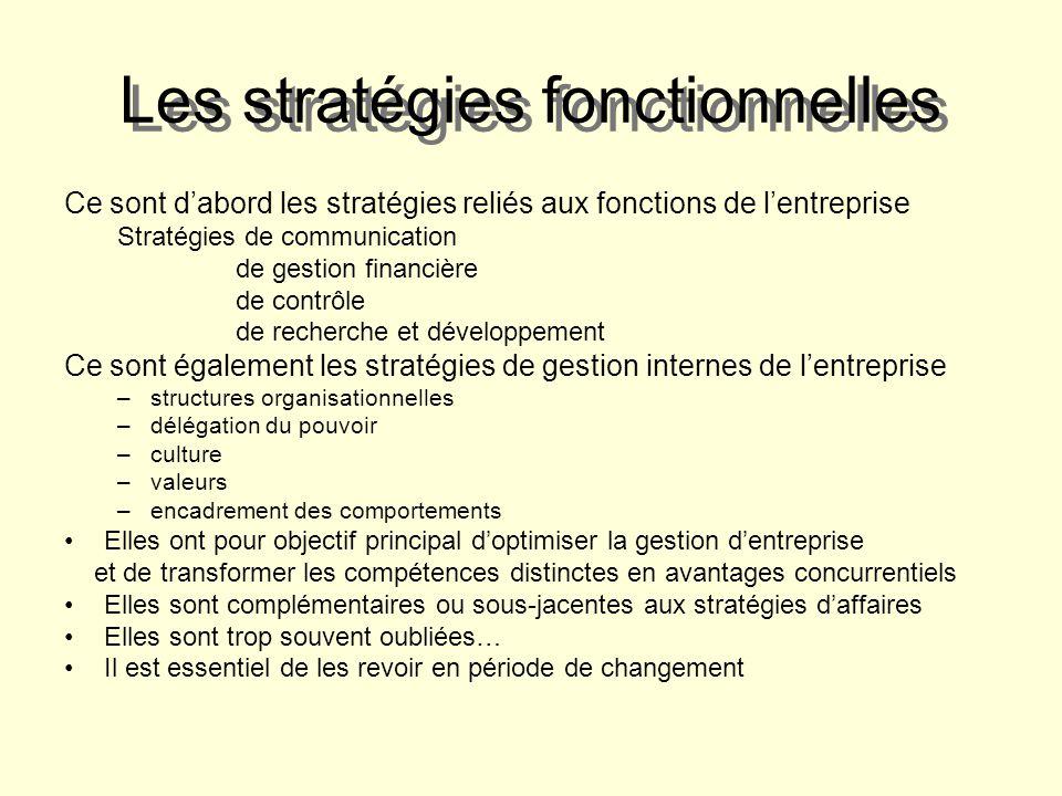 Les stratégies fonctionnelles Ce sont dabord les stratégies reliés aux fonctions de lentreprise Stratégies de communication de gestion financière de c