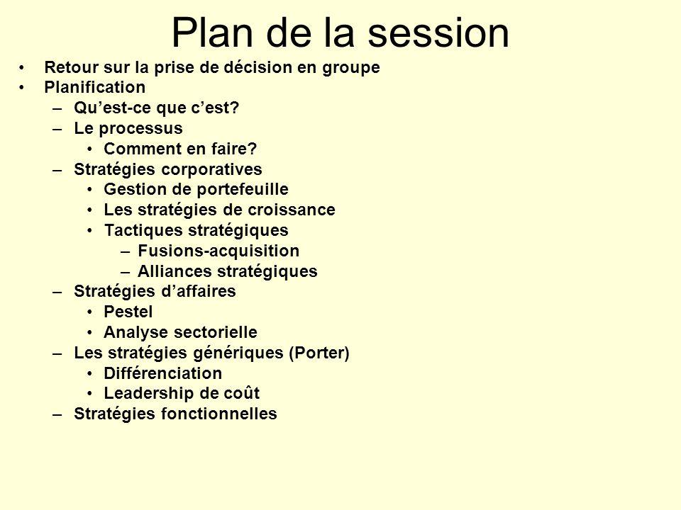 Plan de la session Retour sur la prise de décision en groupe Planification –Quest-ce que cest? –Le processus Comment en faire? –Stratégies corporative
