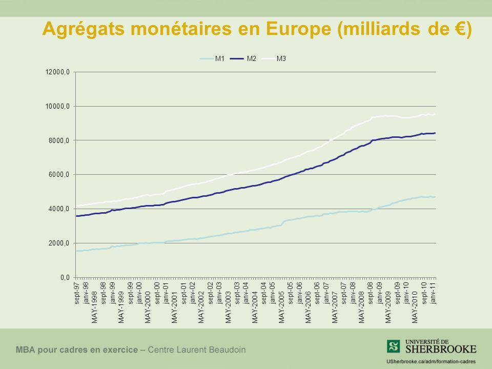 Agrégats monétaires en Europe (milliards de )