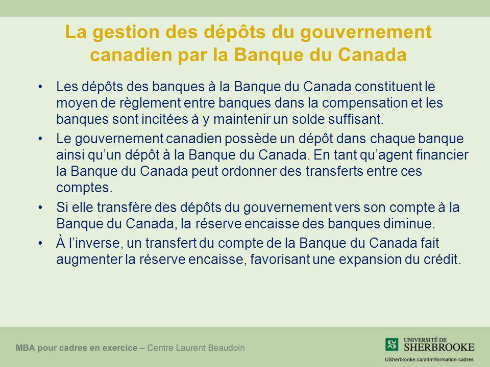 La gestion des dépôts du gouvernement canadien par la Banque du Canada Les dépôts des banques à la Banque du Canada constituent le moyen de règlement