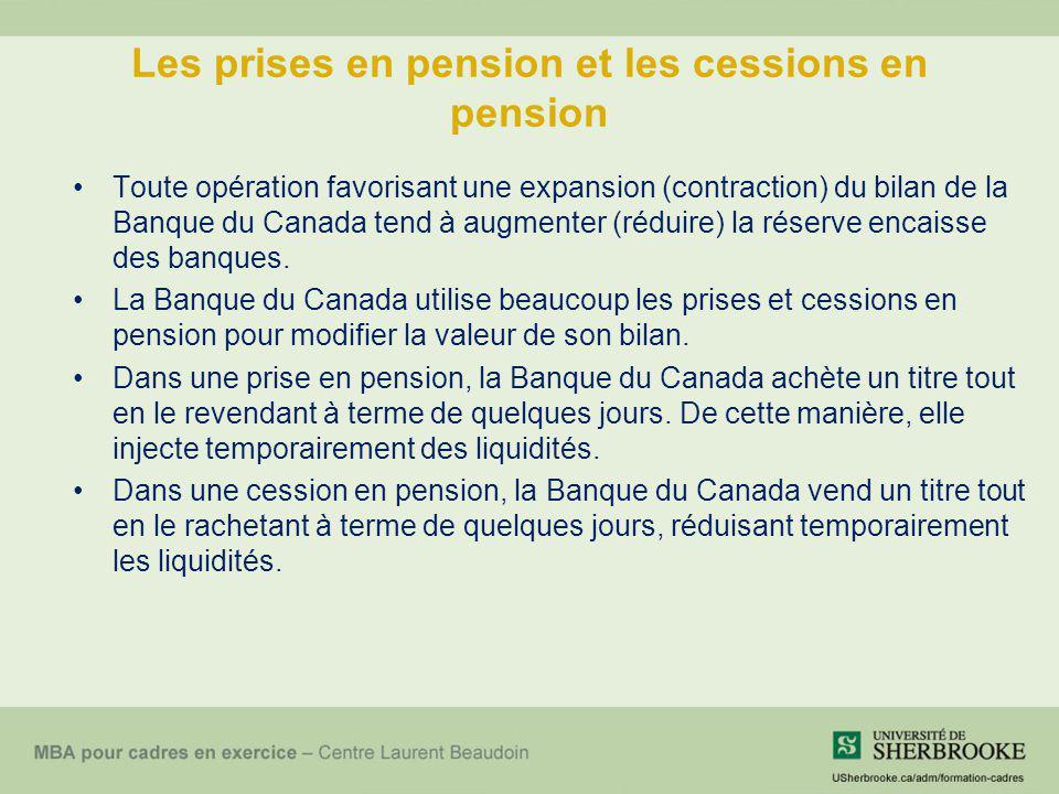 Les prises en pension et les cessions en pension Toute opération favorisant une expansion (contraction) du bilan de la Banque du Canada tend à augment