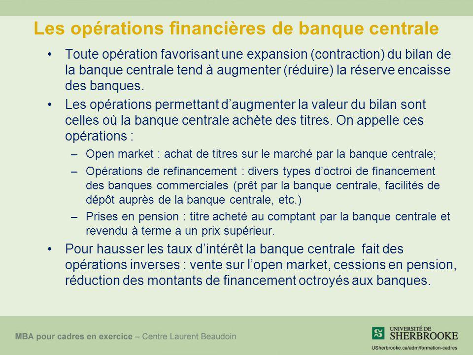Les opérations financières de banque centrale Toute opération favorisant une expansion (contraction) du bilan de la banque centrale tend à augmenter (
