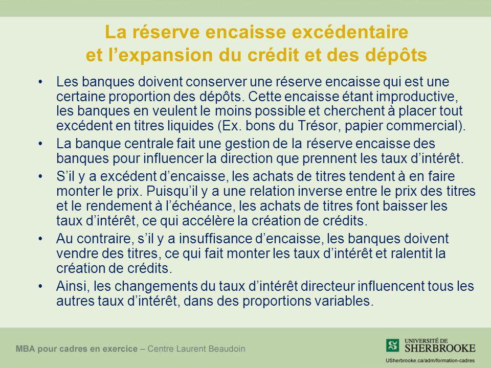 La réserve encaisse excédentaire et lexpansion du crédit et des dépôts Les banques doivent conserver une réserve encaisse qui est une certaine proport