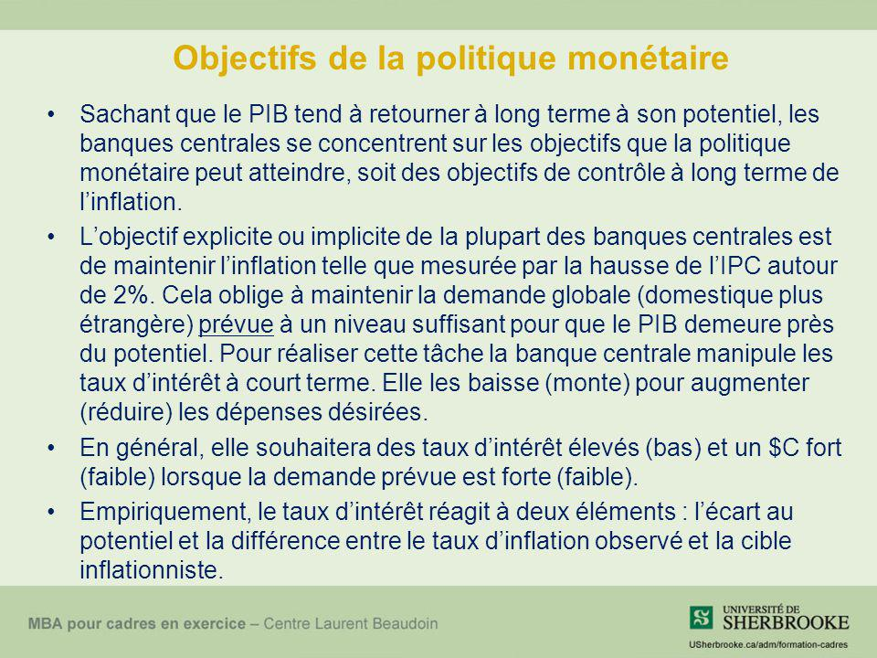 Objectifs de la politique monétaire Sachant que le PIB tend à retourner à long terme à son potentiel, les banques centrales se concentrent sur les obj