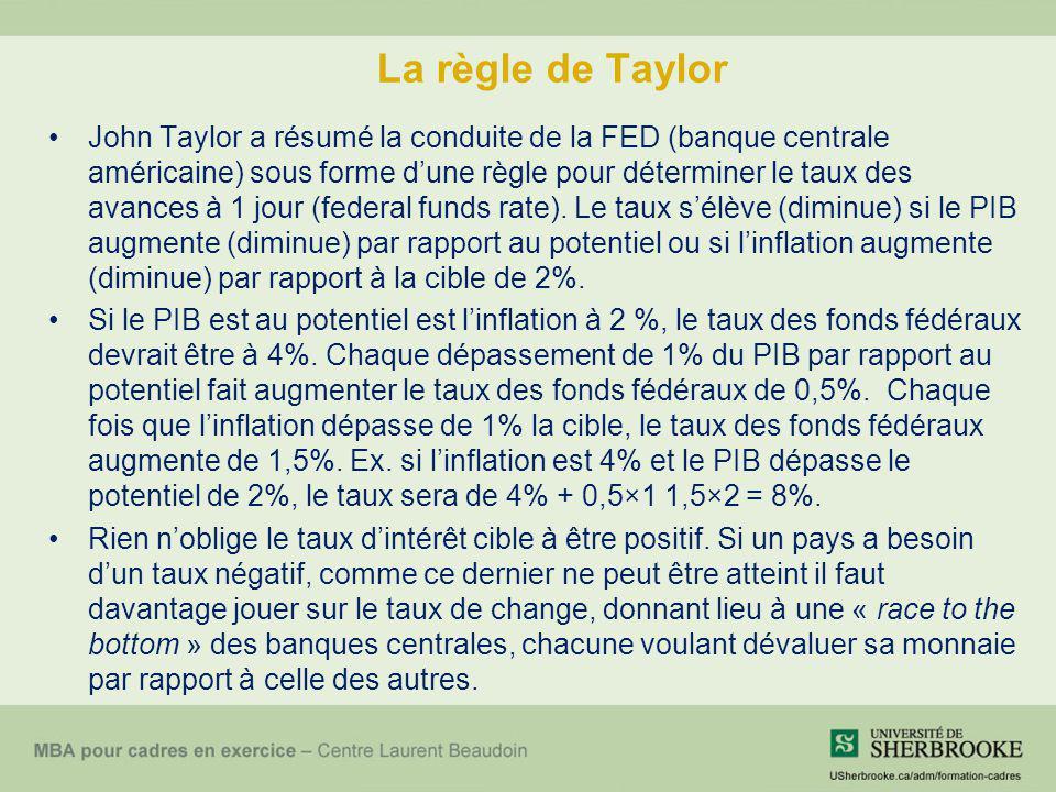 La règle de Taylor John Taylor a résumé la conduite de la FED (banque centrale américaine) sous forme dune règle pour déterminer le taux des avances à
