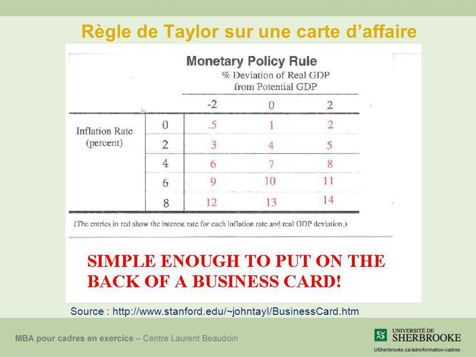 Règle de Taylor sur une carte daffaire Source : http://www.stanford.edu/~johntayl/BusinessCard.htm