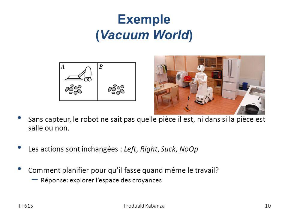 Exemple (Vacuum World) Sans capteur, le robot ne sait pas quelle pièce il est, ni dans si la pièce est salle ou non.