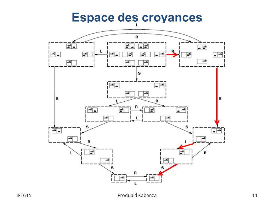 Espace des croyances IFT615Froduald Kabanza11