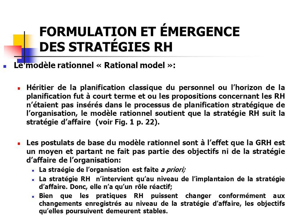 FORMULATION ET ÉMERGENCE DES STRATÉGIES RH Le modèle rationnel « Rational model »: Héritier de la planification classique du personnel ou lhorizon de