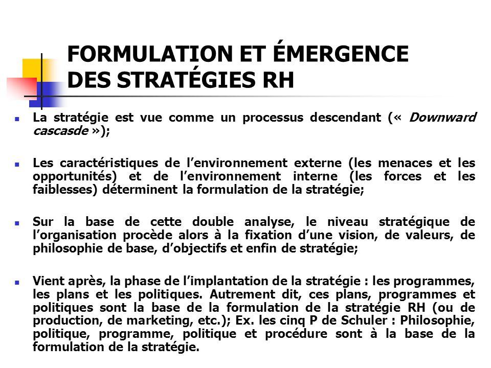 FORMULATION ET ÉMERGENCE DES STRATÉGIES RH La stratégie est vue comme un processus descendant (« Downward cascasde »); Les caractéristiques de lenviro