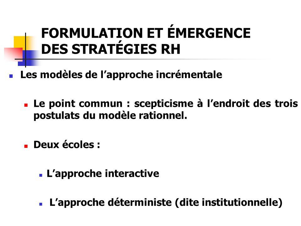 FORMULATION ET ÉMERGENCE DES STRATÉGIES RH Les modèles de lapproche incrémentale Le point commun : scepticisme à lendroit des trois postulats du modèl