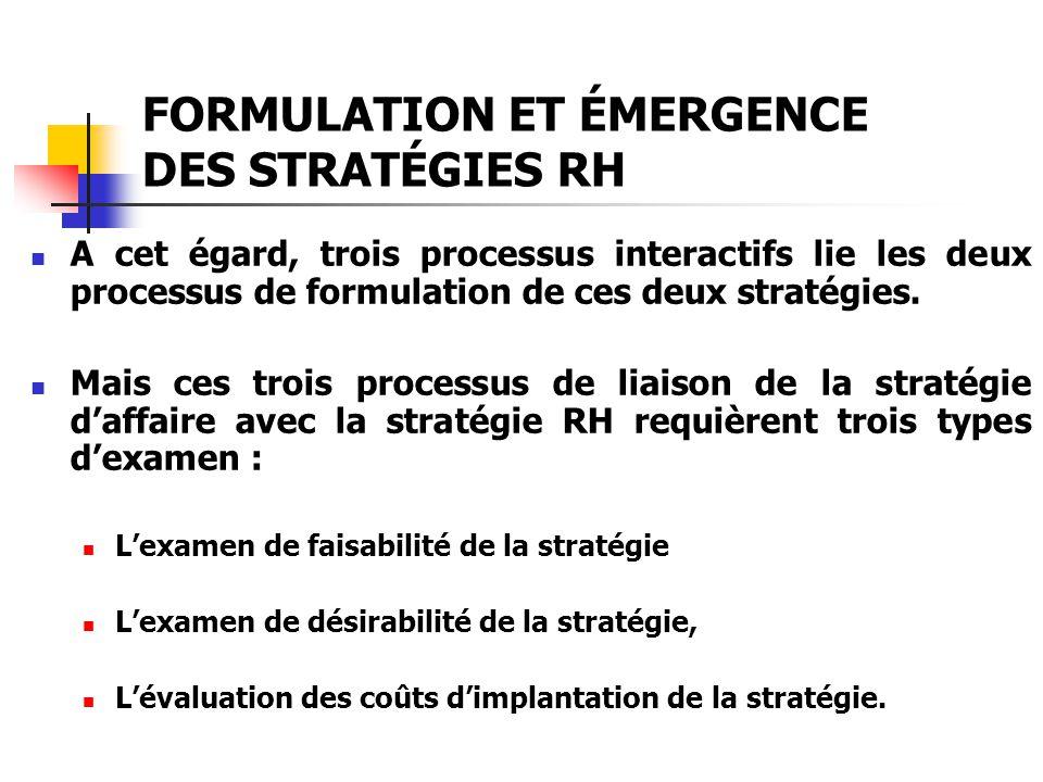 FORMULATION ET ÉMERGENCE DES STRATÉGIES RH A cet égard, trois processus interactifs lie les deux processus de formulation de ces deux stratégies. Mais