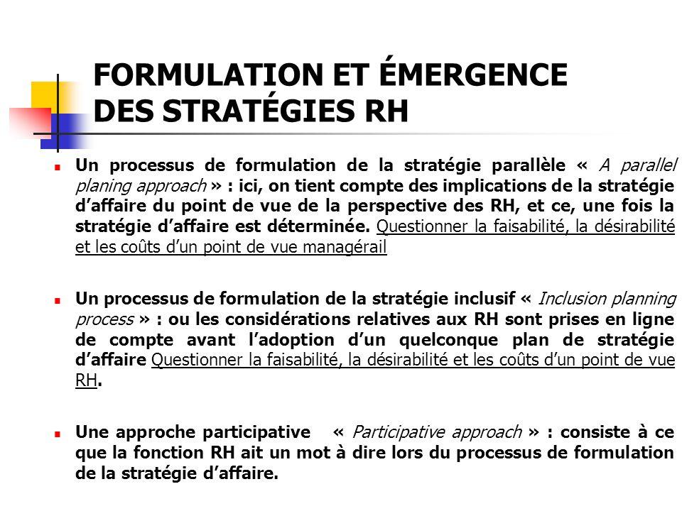 FORMULATION ET ÉMERGENCE DES STRATÉGIES RH Un processus de formulation de la stratégie parallèle « A parallel planing approach » : ici, on tient compt