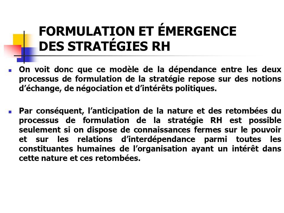 FORMULATION ET ÉMERGENCE DES STRATÉGIES RH On voit donc que ce modèle de la dépendance entre les deux processus de formulation de la stratégie repose
