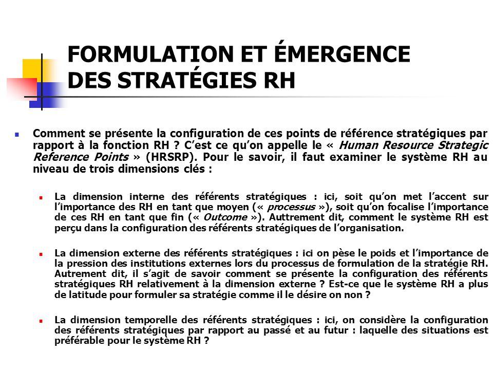FORMULATION ET ÉMERGENCE DES STRATÉGIES RH Comment se présente la configuration de ces points de référence stratégiques par rapport à la fonction RH ?
