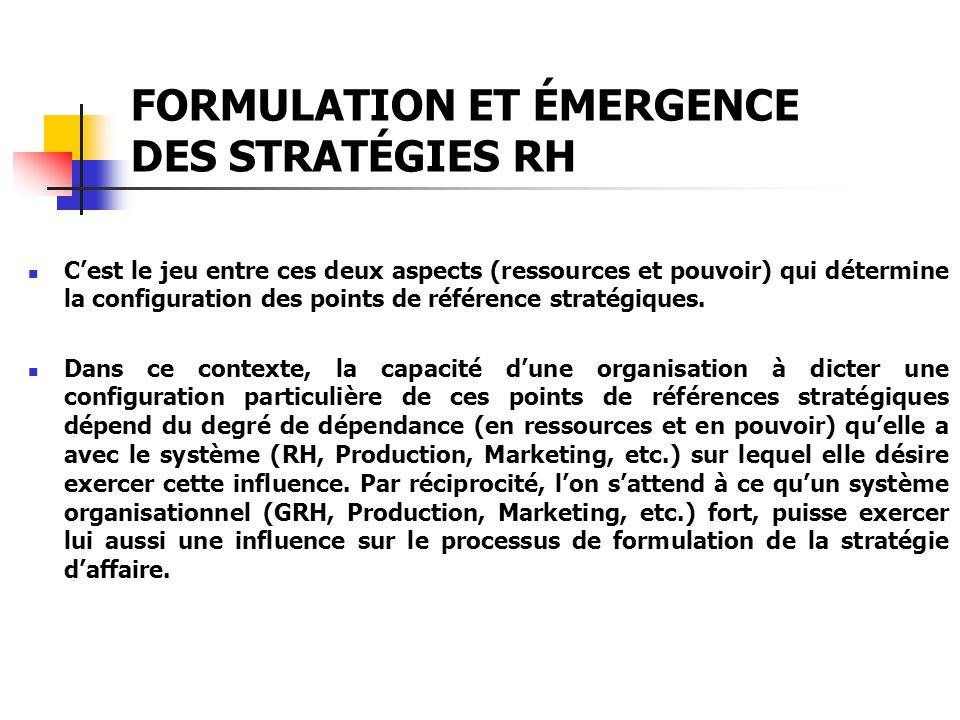 FORMULATION ET ÉMERGENCE DES STRATÉGIES RH Cest le jeu entre ces deux aspects (ressources et pouvoir) qui détermine la configuration des points de réf