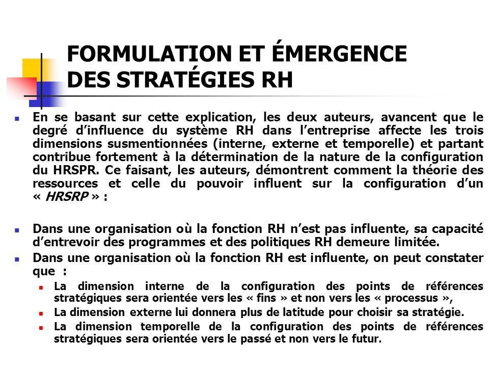 FORMULATION ET ÉMERGENCE DES STRATÉGIES RH En se basant sur cette explication, les deux auteurs, avancent que le degré dinfluence du système RH dans l