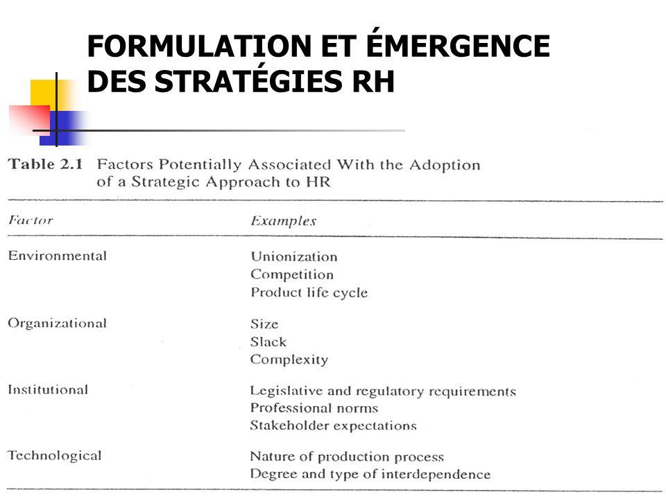 FORMULATION ET ÉMERGENCE DES STRATÉGIES RH Ainsi, le rôle de la stratégie RH sera plus important et plus déterminant pour la stratégie daffaire dans les situations suivantes : Lorsquil y a une décentralisation des systèmes spécifiques de la stratégie; Lorsque la direction voit en le système RH un avantage compétitif; Lorsque les professionnels de la fonction RH sont vus comme étant compétents et dotés dun grand pouvoir aux yeux de lorganisation.