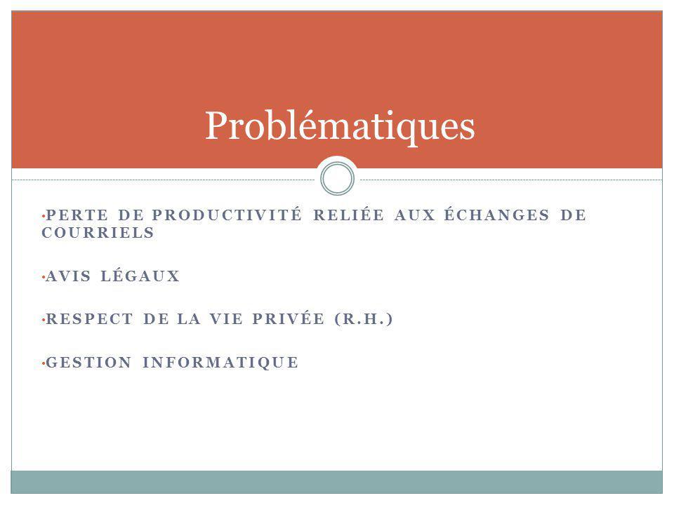 PERTE DE PRODUCTIVITÉ RELIÉE AUX ÉCHANGES DE COURRIELS AVIS LÉGAUX RESPECT DE LA VIE PRIVÉE (R.H.) GESTION INFORMATIQUE Problématiques