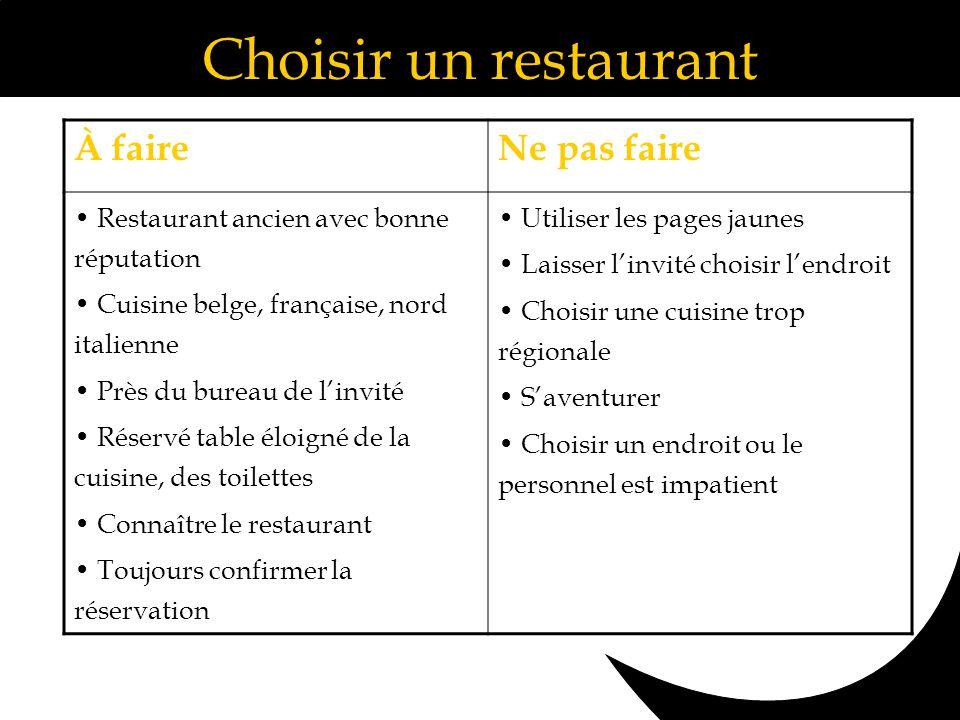 Choisir un restaurant À faireNe pas faire Restaurant ancien avec bonne réputation Cuisine belge, française, nord italienne Près du bureau de linvité R