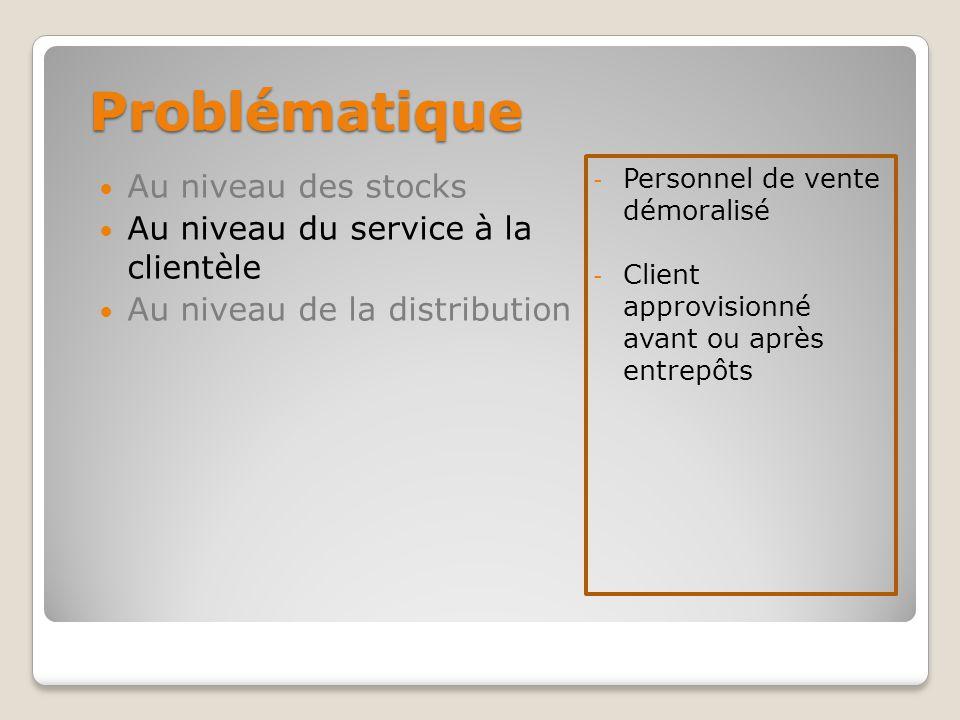 Problématique - Personnel de vente démoralisé - Client approvisionné avant ou après entrepôts Au niveau des stocks Au niveau du service à la clientèle Au niveau de la distribution