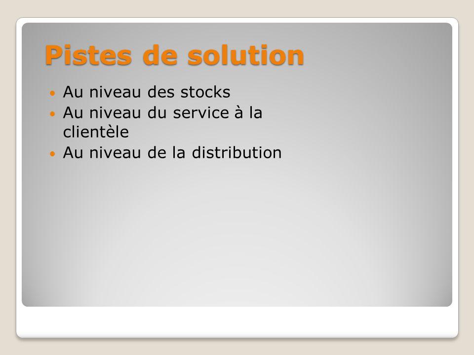 Pistes de solution - Garder un stock de sécurité faible (jugement employés) - Centraliser les commandes - Garder un stock constant durant lannée - Élaborer un plan directeur des stocks - Bien exploiter les entrepôts Au niveau des stocks Au niveau du service à la clientèle Au niveau de la distribution