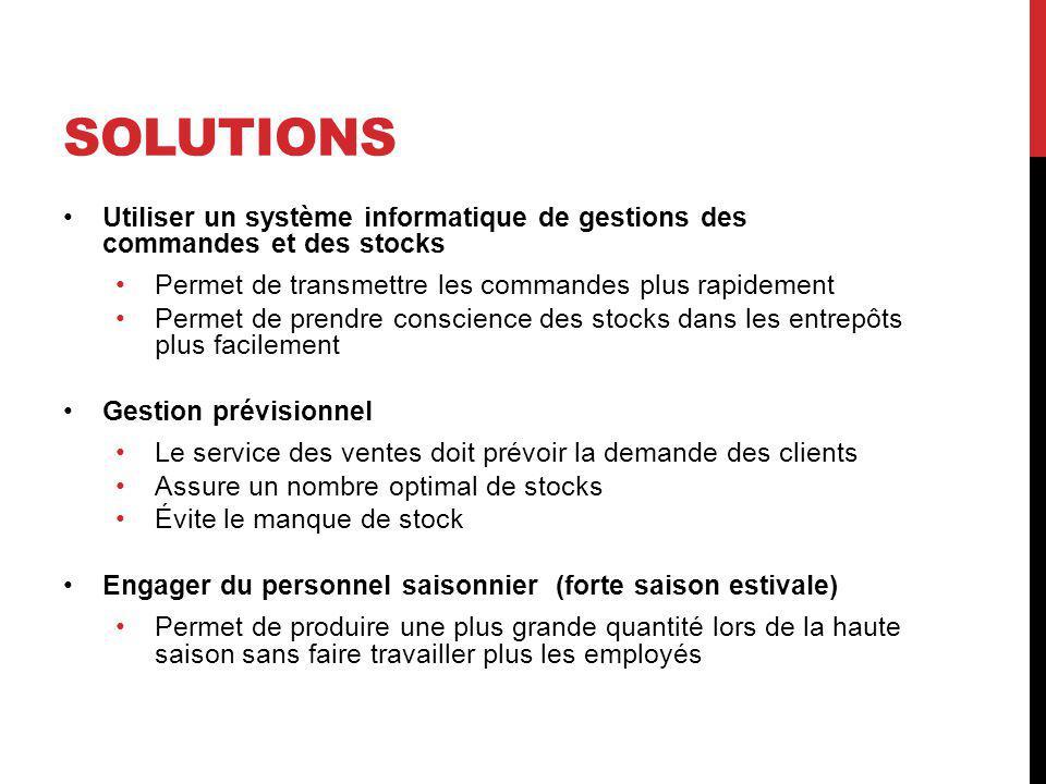 SOLUTIONS Utiliser un système informatique de gestions des commandes et des stocks Permet de transmettre les commandes plus rapidement Permet de prend