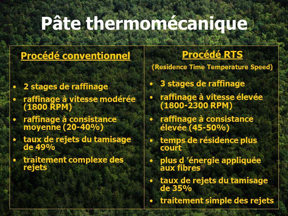 Traitement des copeaux de bois Approvisionnement Traitement Tri Préchauffage (50°C-60°C) Amélioration et lavage