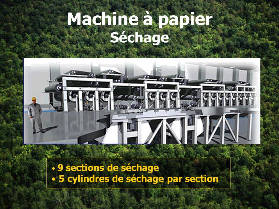 Machine à papier Formation et presse longueur = 146 m largeur (toile) = 9.46 m vitesse = 1800 m/min capacité = 350 000 tm/an