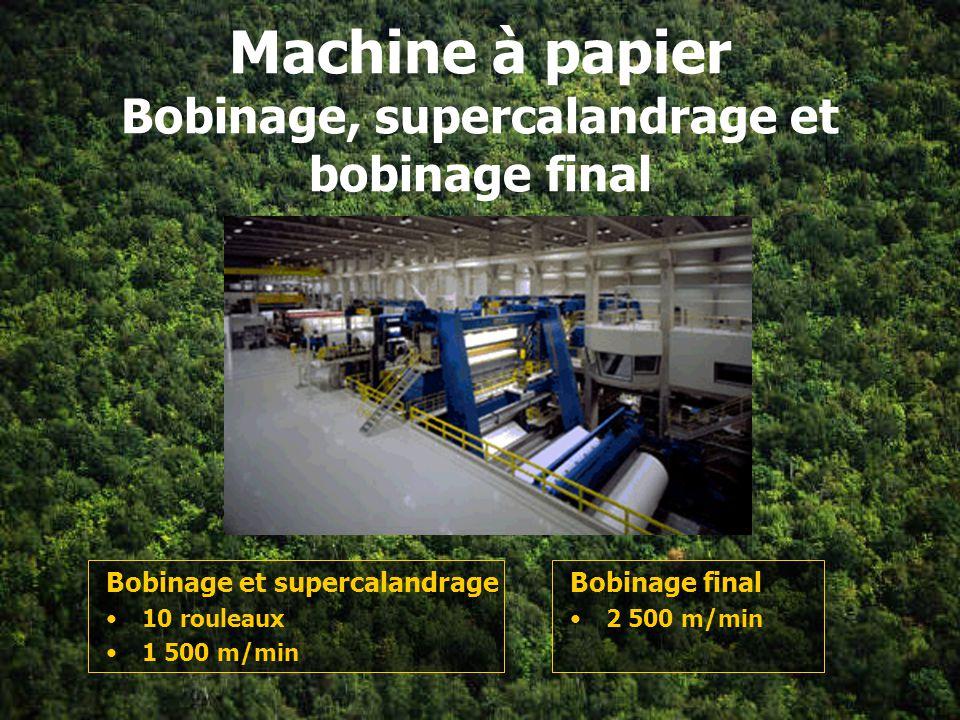 Machine à papier Séchage 9 sections de séchage 5 cylindres de séchage par section