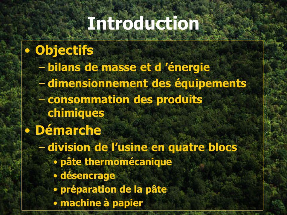 Plan de la section Introduction Logiciel –fonctionnement du logiciel –fonctionnement d un bloc –mise en place des blocs Bilan global