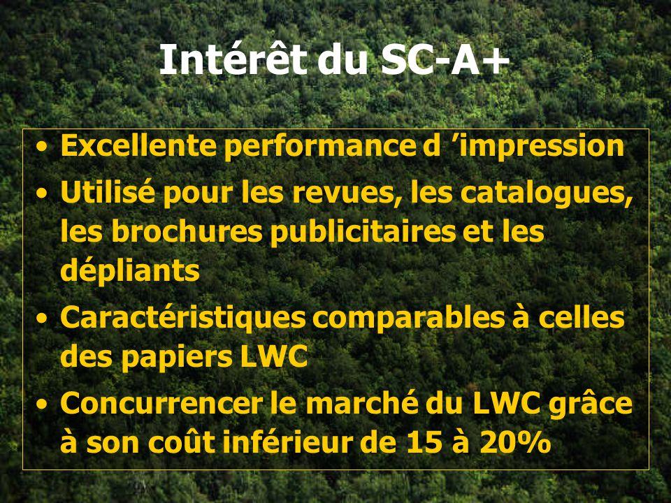 Intérêt du SC-A+ Excellente performance d impression Utilisé pour les revues, les catalogues, les brochures publicitaires et les dépliants Caractéristiques comparables à celles des papiers LWC Concurrencer le marché du LWC grâce à son coût inférieur de 15 à 20%