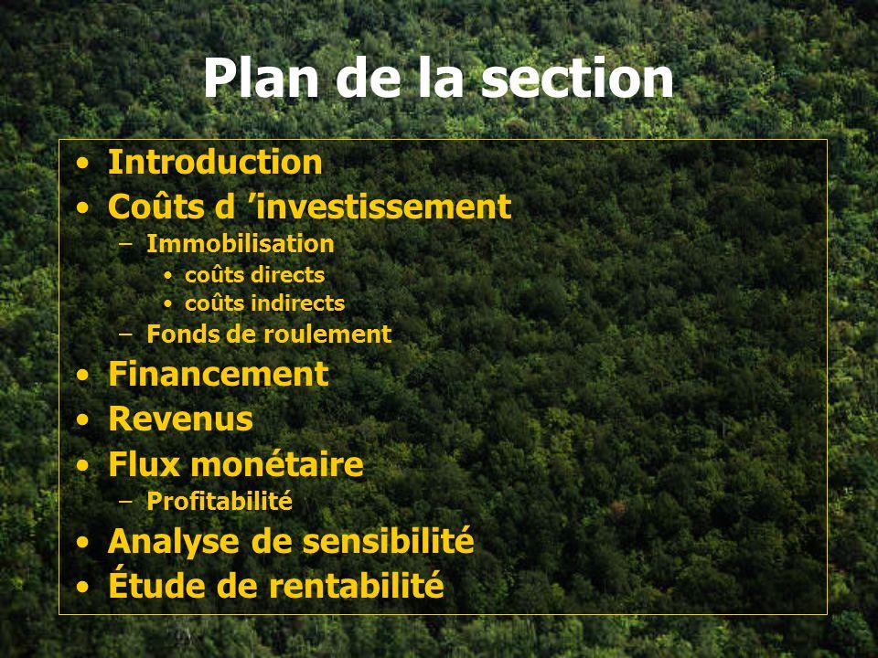 Analyse économique Édith Demers Gino Duguay Mathieu Fleury Véronique Giard Jeanne Rodier