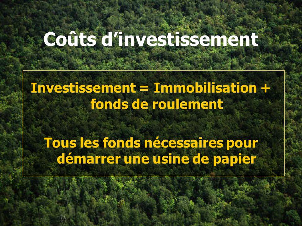 Introduction Objectifs –Déterminer le coût des équipements –Établir le flux monétaire –Effectuer une analyse de sensibilité –Observer la rentabilité d