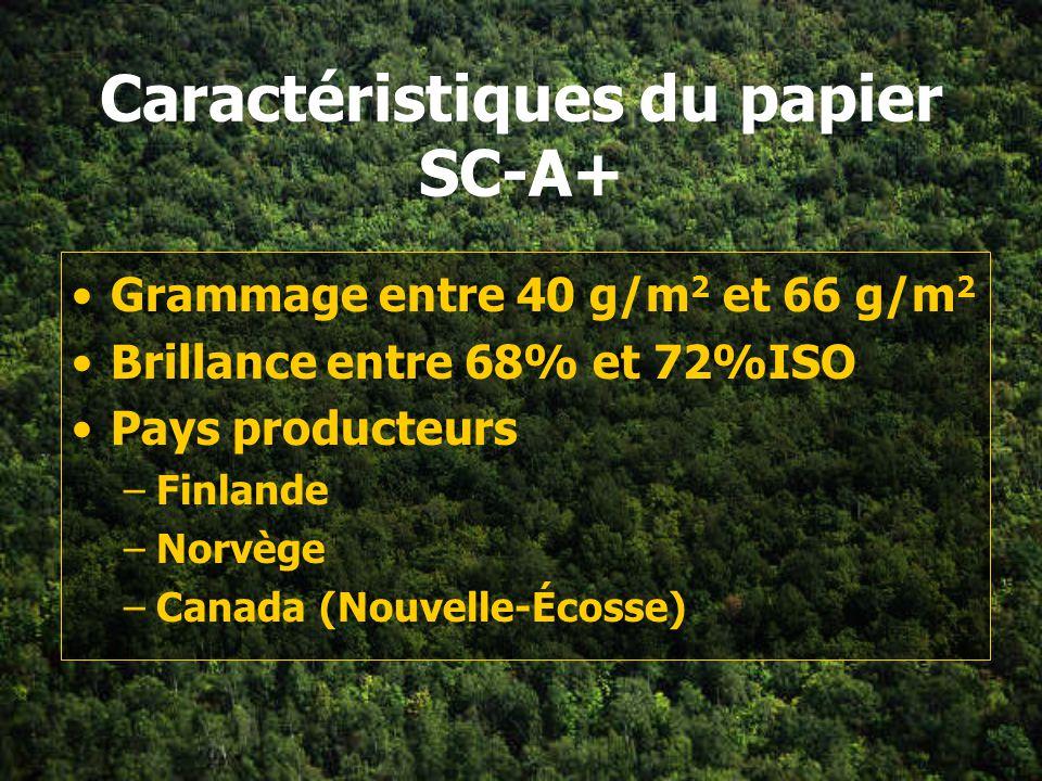 Grammage entre 40 g/m 2 et 66 g/m 2 Brillance entre 68% et 72%ISO Pays producteurs –Finlande –Norvège –Canada (Nouvelle-Écosse) Caractéristiques du papier SC-A+