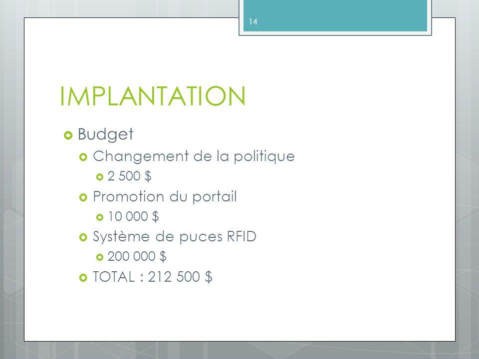 IMPLANTATION Budget Changement de la politique 2 500 $ Promotion du portail 10 000 $ Système de puces RFID 200 000 $ TOTAL : 212 500 $ 14