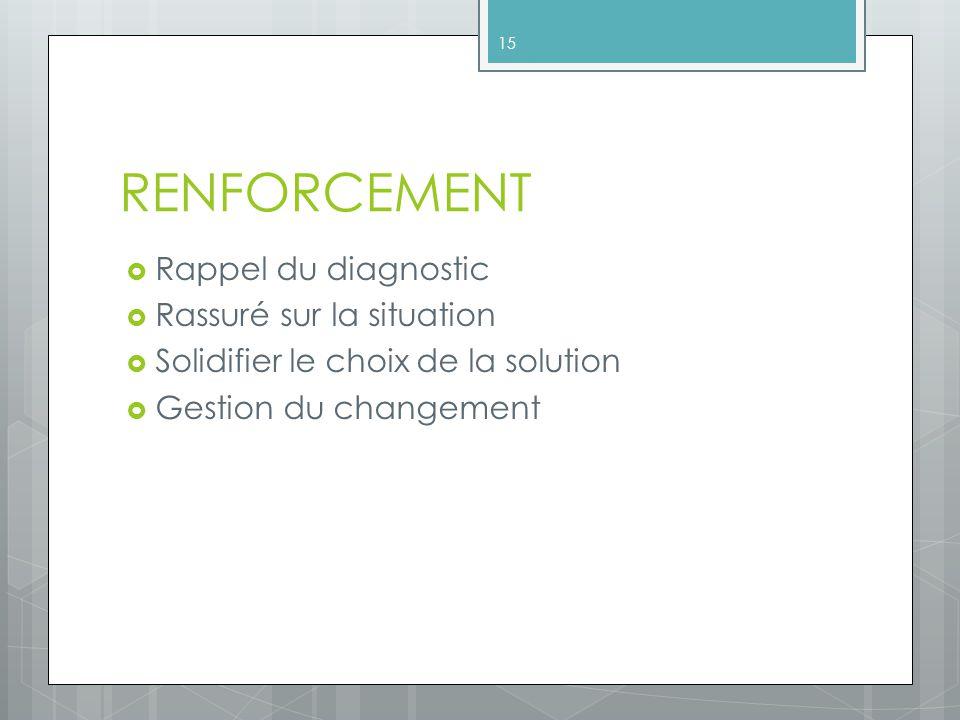 RENFORCEMENT Rappel du diagnostic Rassuré sur la situation Solidifier le choix de la solution Gestion du changement 15