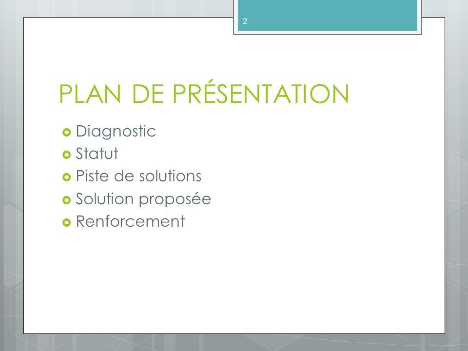 PLAN DE PRÉSENTATION Diagnostic Statut Piste de solutions Solution proposée Renforcement 2