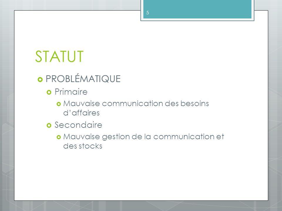 STATUT PROBLÉMATIQUE Primaire Mauvaise communication des besoins daffaires Secondaire Mauvaise gestion de la communication et des stocks 5